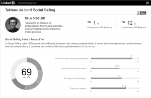 tableau de board social selling index linkedin noir et blanc